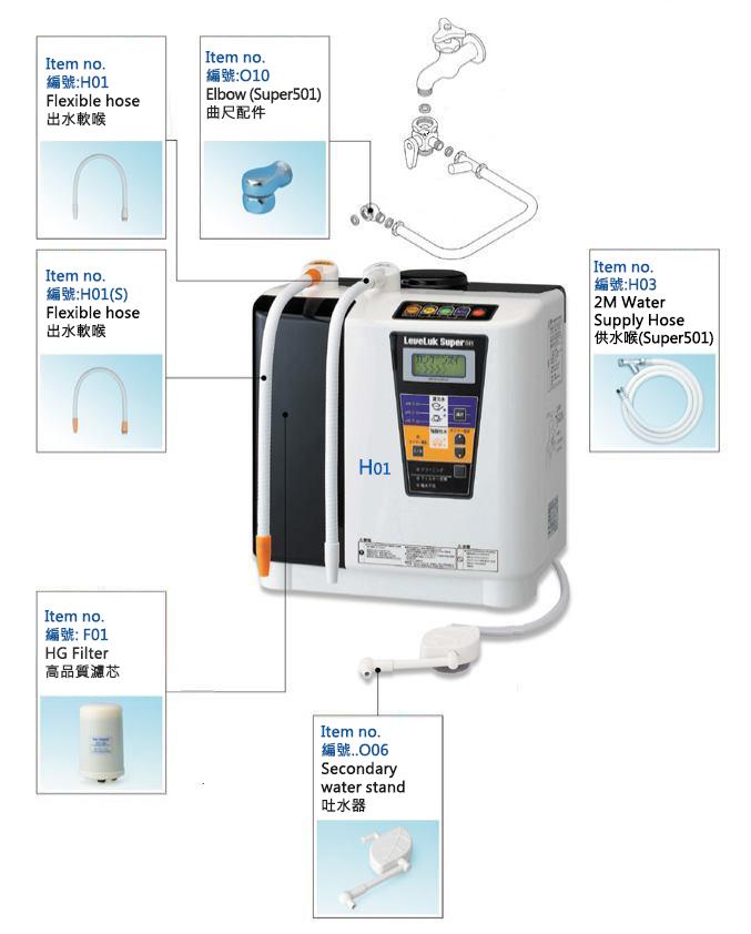 LeveLuk Super 501 Product Components