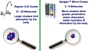 Microclustering